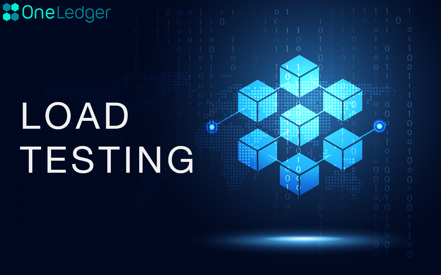 Load testing Results